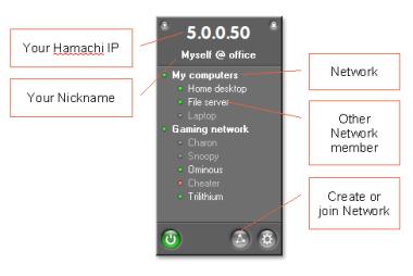 Interface do Hamachi