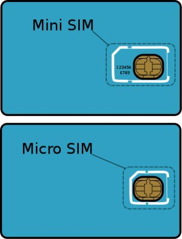 Microsim - iPad