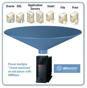 Virtualização - Vmware