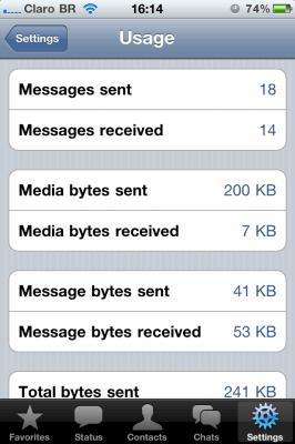 WhatsApp - Estatísticas detalhadas