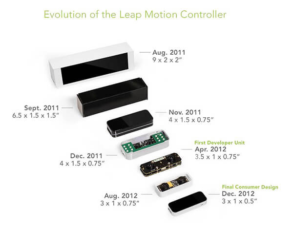 Leap-motion-evolution