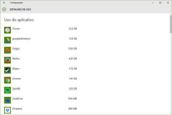 Uso detalhado da internet no Windows 10