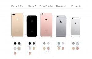 Modelos e Cores do iPhone 7, Lançando pela Apple em 2016.